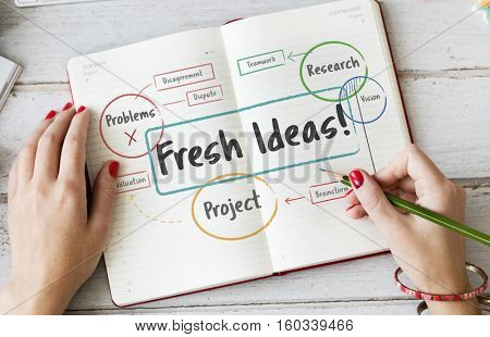 Inspiration Creative Ideas Brainstorming Concept