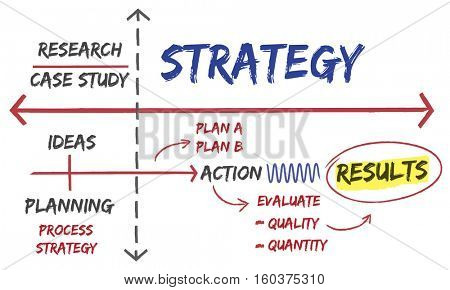 Target Achievement Goals Strategy Concept