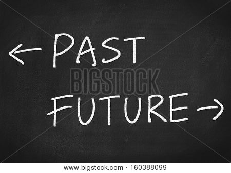 past future concept text on blackboard background