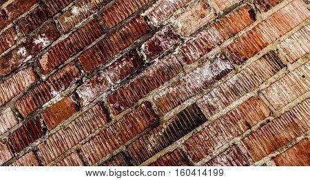 Brickwork. Grunge brick wall. Rough brick wall. Grunge brick background. Stains on th brick