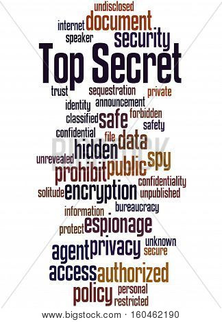 Top Secret, Word Cloud Concept 3