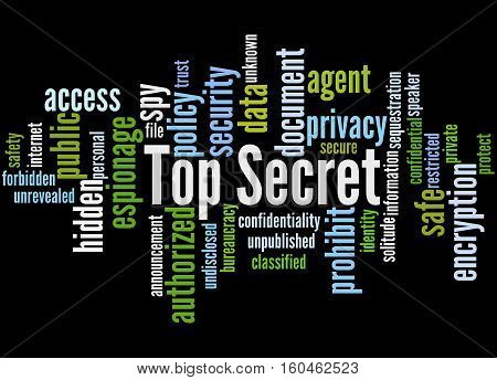Top Secret, Word Cloud Concept 5
