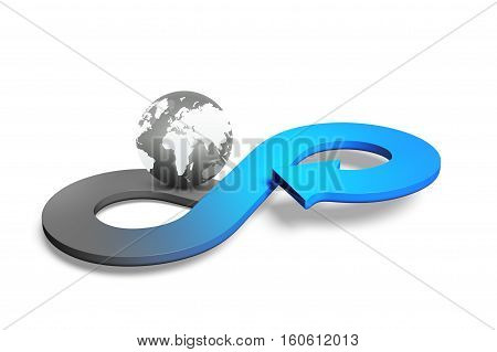 Circular Economy Concept, 3D Rendering