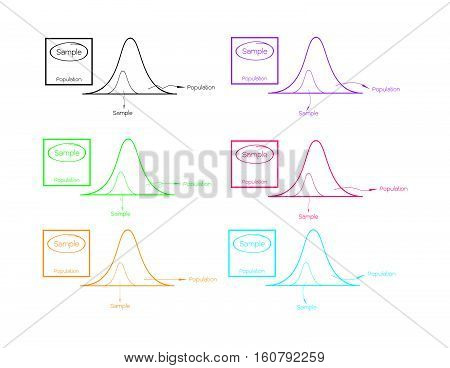 Business and Marketing or Social Research Process Set of Gaussian Bell or Normal Distribution Curve with The Sampling Methods of Selecting Sample of Elements From Target Population to Conduct Survey.
