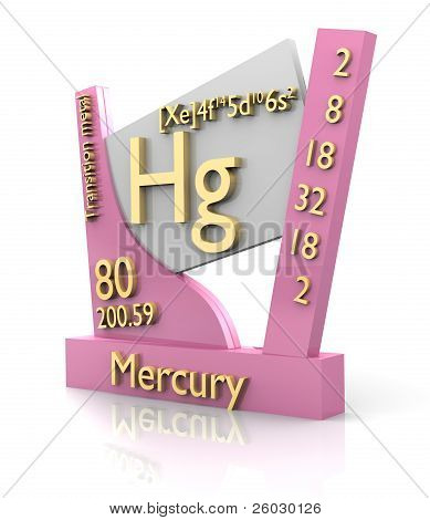Mercury Form Periodic Table Of Elements - V2
