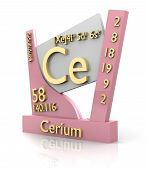 Cerium Form Periodic Table Of Elements - V2 poster