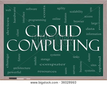 Cloud Computing Word Cloud Concept On A Blackboard