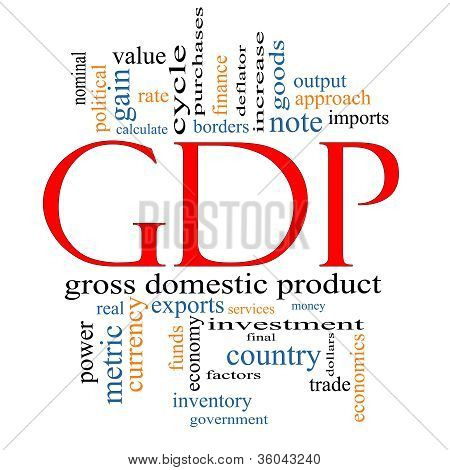 Gdp Word Cloud Concept