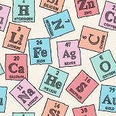 Chemical Elements - Periodic Table - Seamless Pattern poster