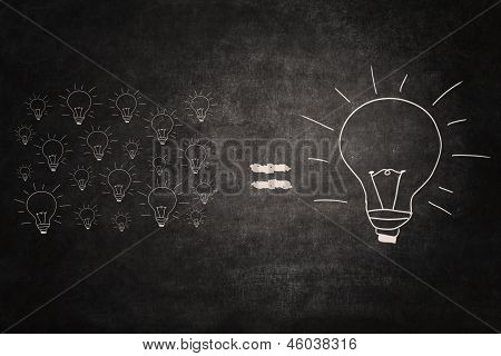 Big Idea Equal Small Ideas On Chalkboard