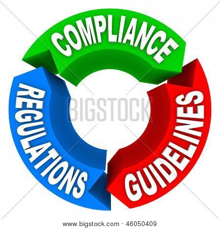 Circular diagram of Compliance, Guidelines and Regulations to illustrate how to comply with important laws or policies