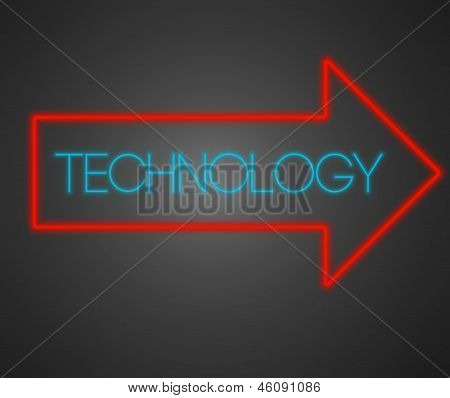Technology to the right