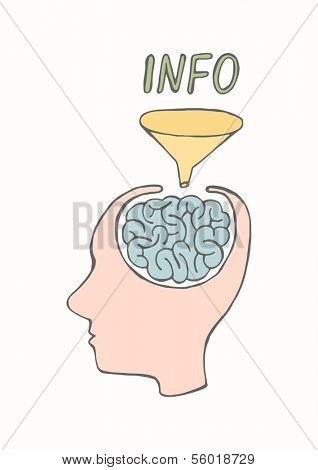 Hand drawn concept - Information in the head