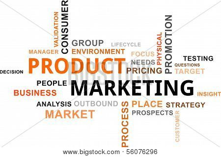 Word Cloud - Product Marketing