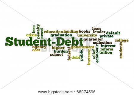 Student Debt Word Cloud