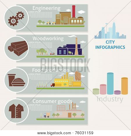 City. Industry