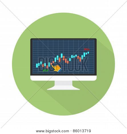 Data analyzing in market