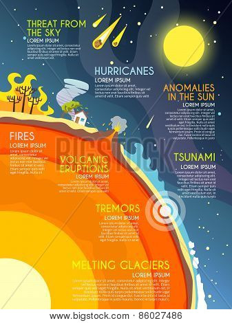 Natural Disaster Infographics