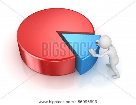 Business Man Pushing To Pie Chart Piece