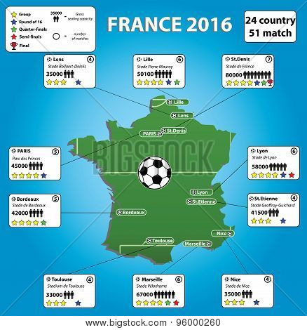 France Soccer Stadium Map And Infographics