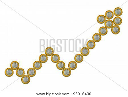 Euro growth coin arrow