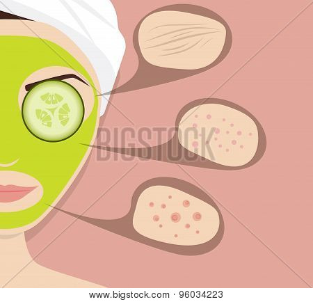 Mask For Skin Problems Vector Illustration