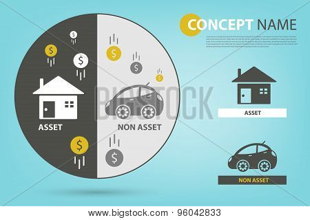 Invest On Asset (Vector eps10)
