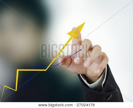 gráfico de la mano