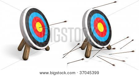 Two archery targets on white; one with bulls eyes and another with all arrows missing the target