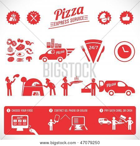 pizza graphic elements, fast delivery  service, online food order