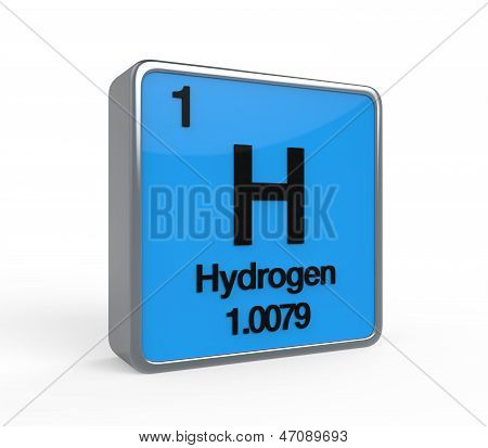 Hydrogen Element Periodic Table
