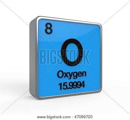 Oxygen Element Periodic Table