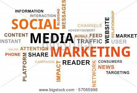 word cloud - social media marketing