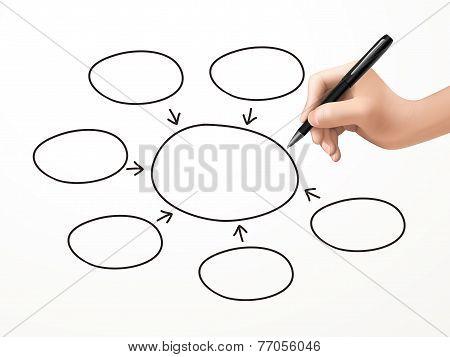 Business Concept Written By Human Hand