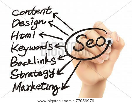 Seo Concept Written By Hand