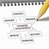 stock photo of change management  - change management flow chart with pencil on notebook - JPG