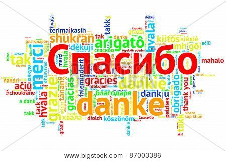 Russian Spasiba, Open Word Cloud, Thanks, On White