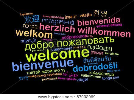 Background concept wordcloud multilanguage international many language illustration of welcome