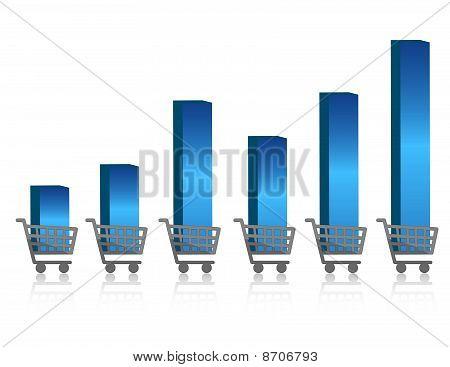 Growing shopping graph