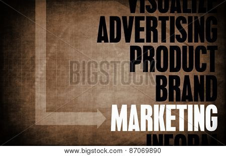 Marketing Core Principles as a Concept Abstract background
