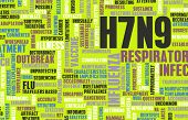 pic of avian flu  - H7N9 Concept as a Medical Research Topic - JPG