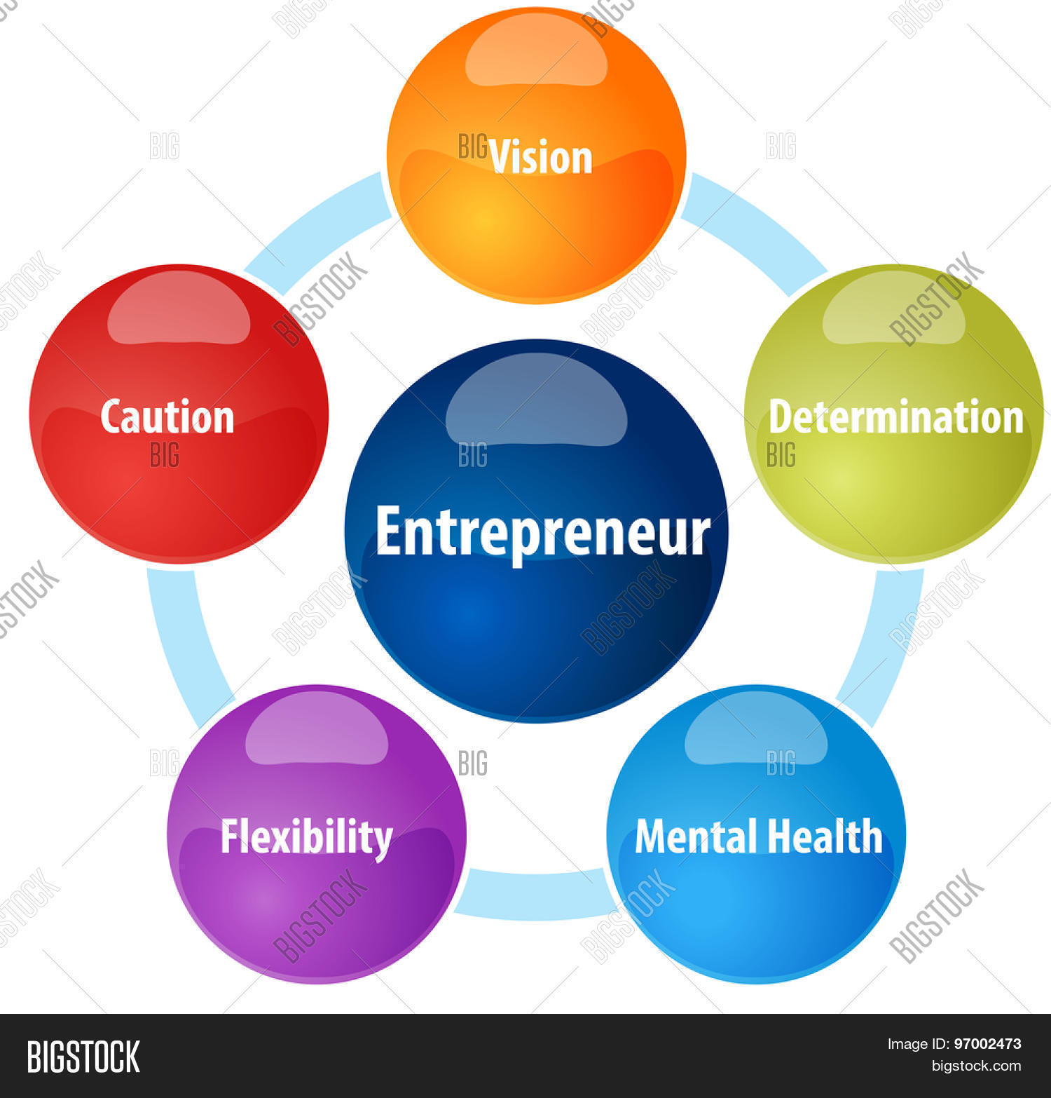 Business strategy concept infographic diagram illustration of ...