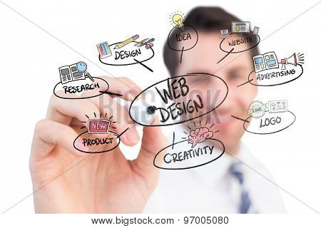 Smiling businessman writing with black marker against web design doodle