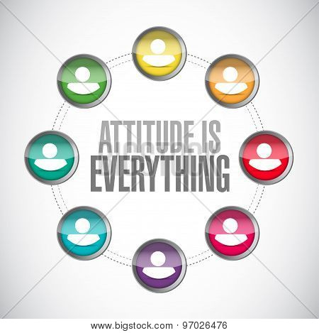 Attitude Is Everything Connections Sign Concept