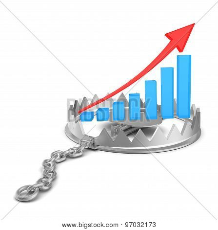 Growth graph in bear trap