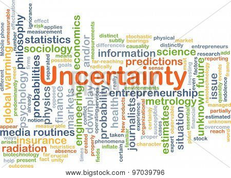 Background concept wordcloud illustration of uncertainty