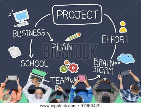 Project Brainstorm Plan Effort Mission Teamwork Concept