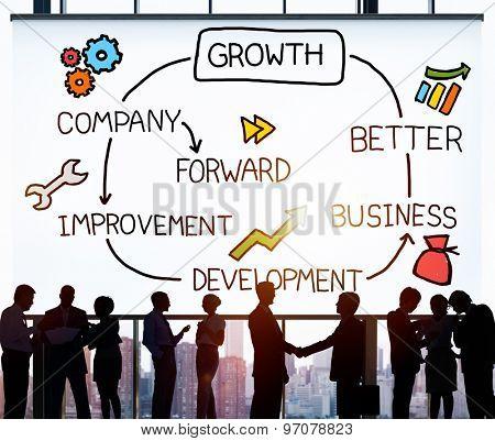 Growth Development Improvement Success Increase Concept