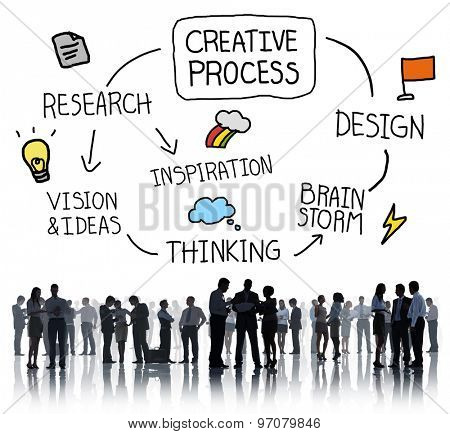 Creative Design Inspiration Research Thinking Concept