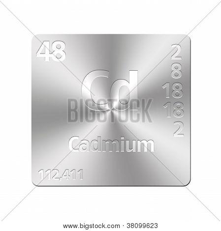 Cadmium.